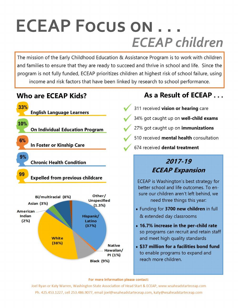 ECEAP Focus on Children